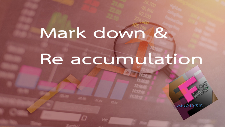 Mark down & Re accumulation